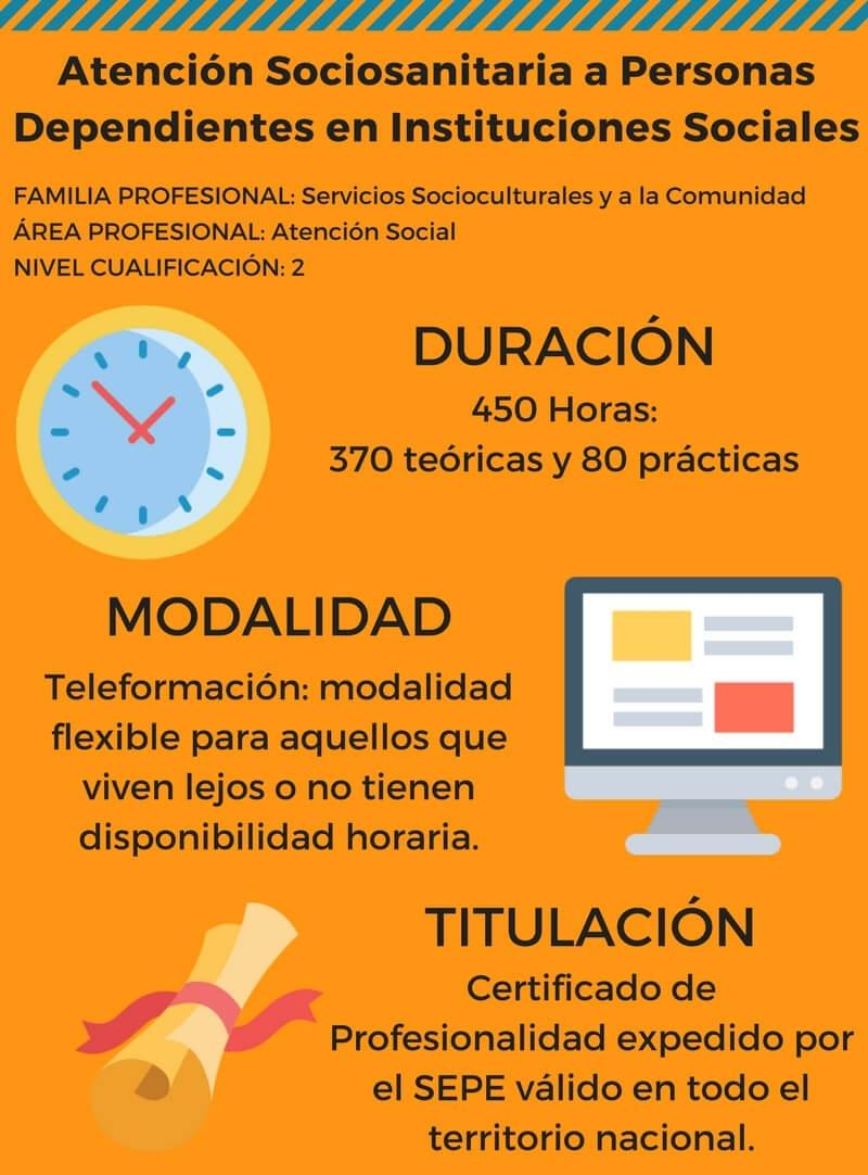 Certificado de Profesionalidad Atencion Sociosanitaria Instituciones Sociales