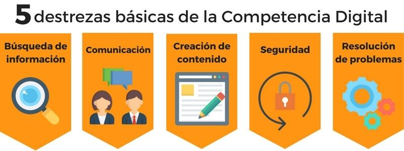 Destrezas básicas de la Competencia Digital
