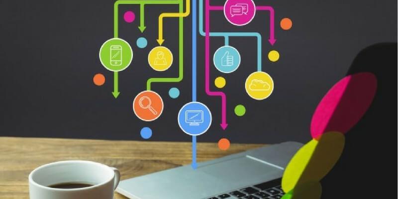 redes sociales buscar empleo