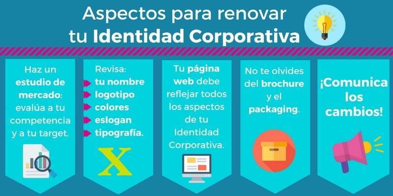 Aspectos para renovar tu Identidad Corporativa