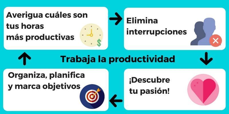 Aumenta tu productividad este verano
