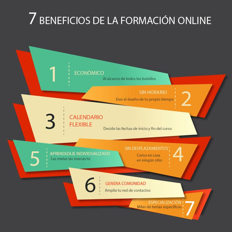 Ventajas formación online