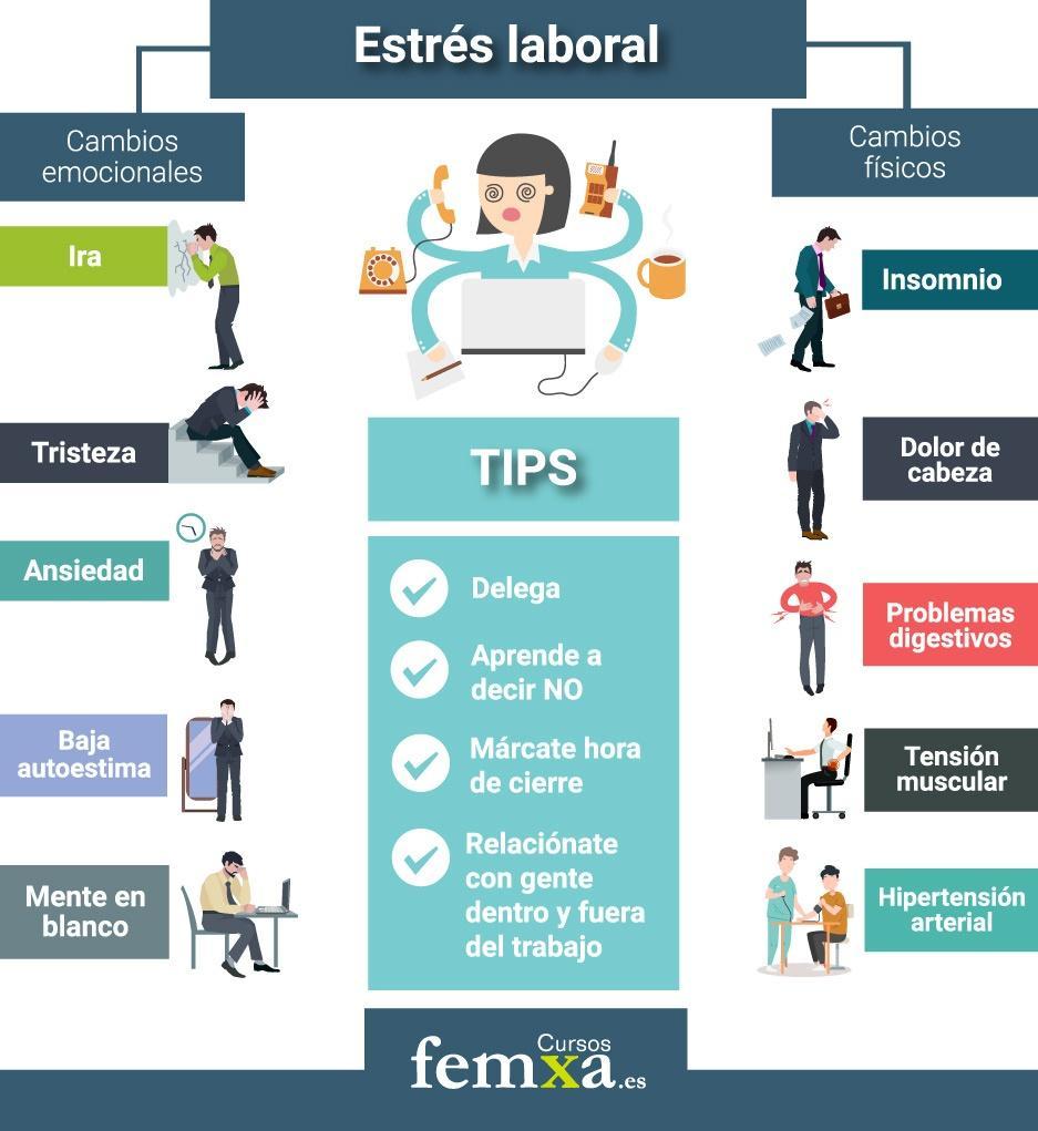 infografía sobre el estrés laboral