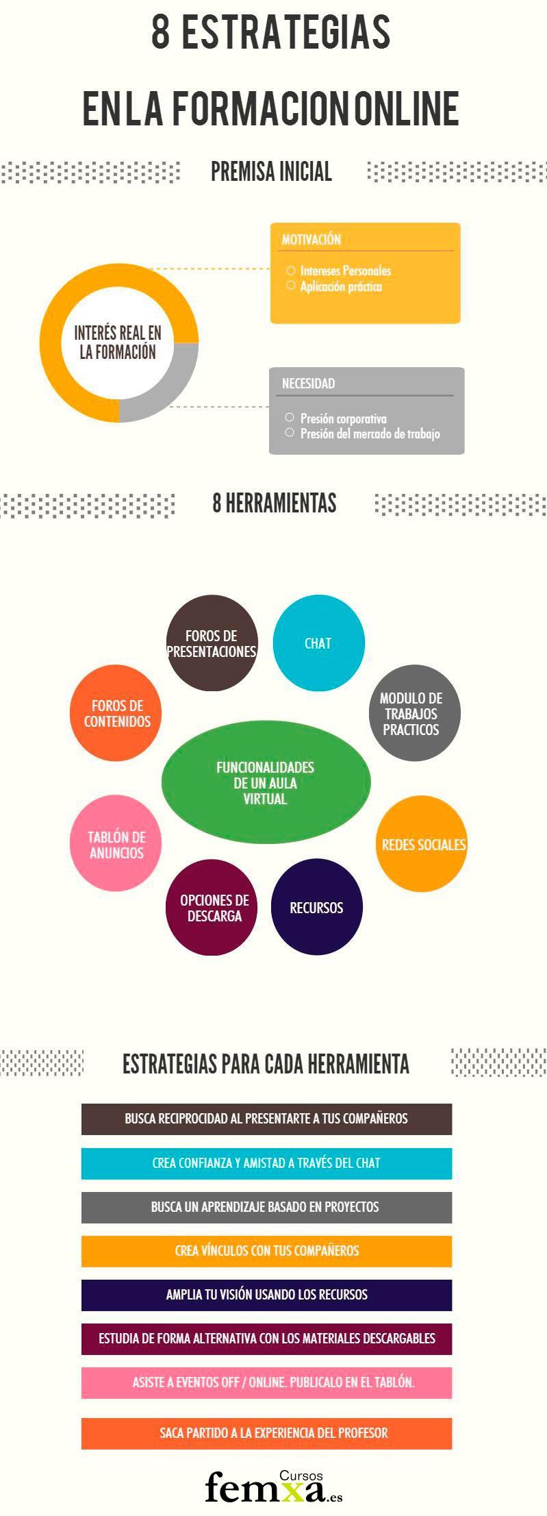 infografía curso online