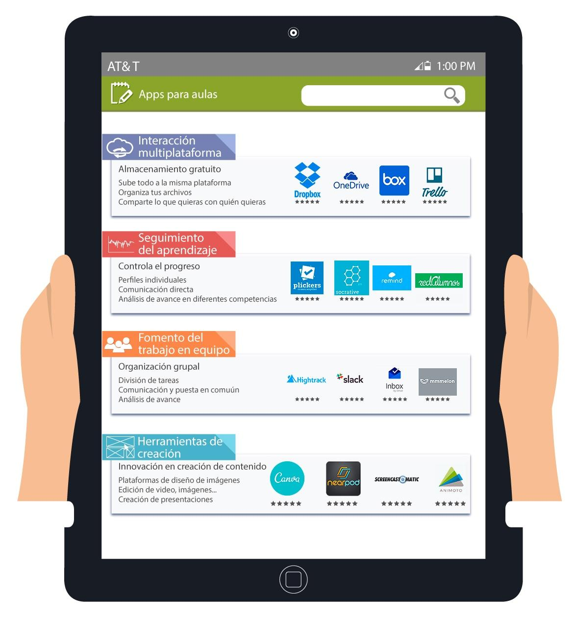 infografía con aplicaciones para tablet
