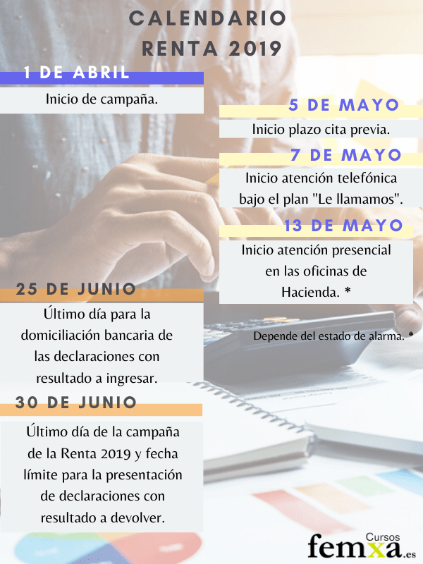 Calendario 2020 Declaración de la Renta