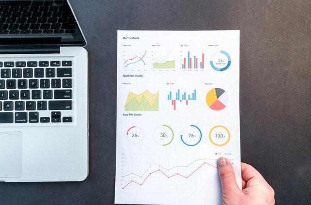 Informe de cuadro de mando para monitorizar la estrategia digital