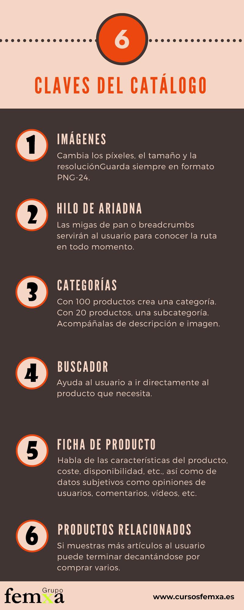 infografía sobre las claves del producto al crear tu tienda online