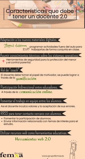 infografía características de un docente 2.0