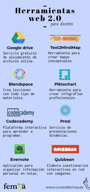 infografía herramientas web