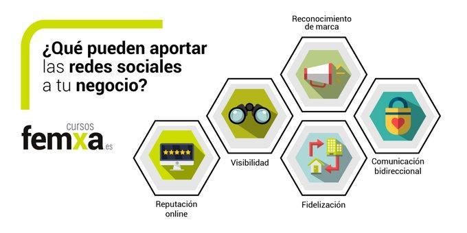 infografía aportación redes sociales a los negocios