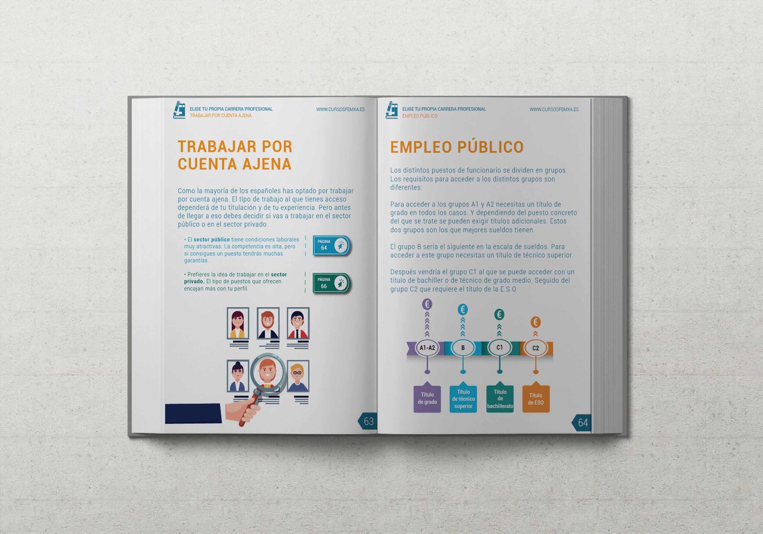 ebook interactivo sobre como encontrar el camino de estudios y llegar a tener trabajo