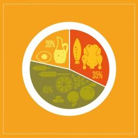 Curso privado de salud, nutrición y dietética